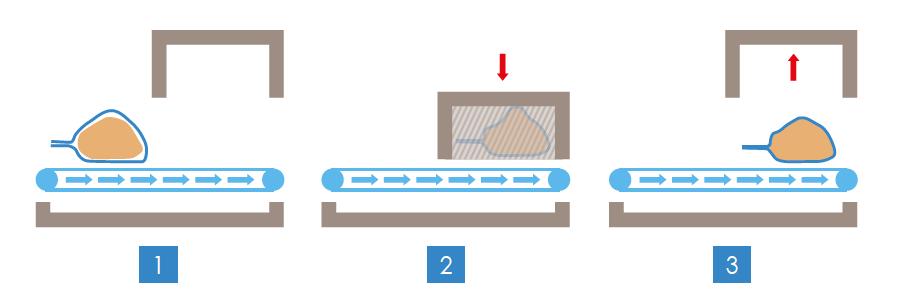 Verpakkingsproces-warmte-vacuum-krimptunnel-type-BMR